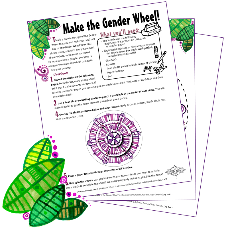 Make the Gender Wheel! - by Maya Gonzalez