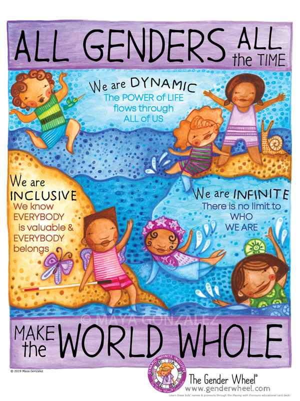 All Genders All the Time - Gender Wheel Curriculum Poster