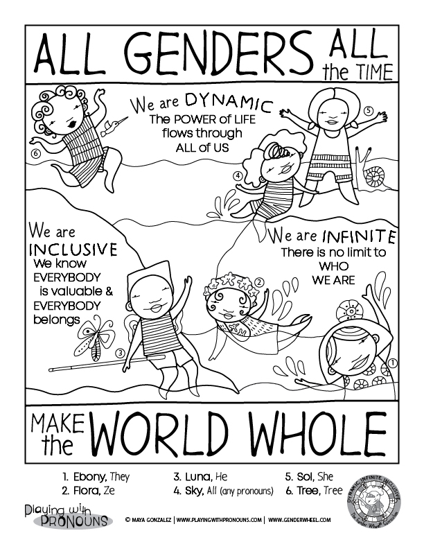 Coloring Page for All Genders All the Time - The Gender Wheel Curriculum