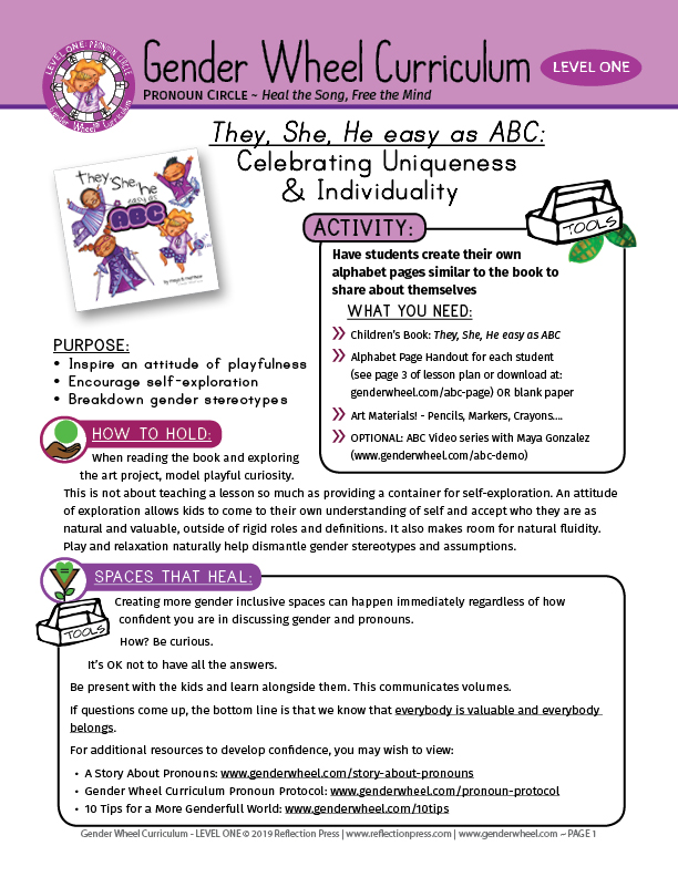 They, She, He easy as ABC Intro Lesson Plan