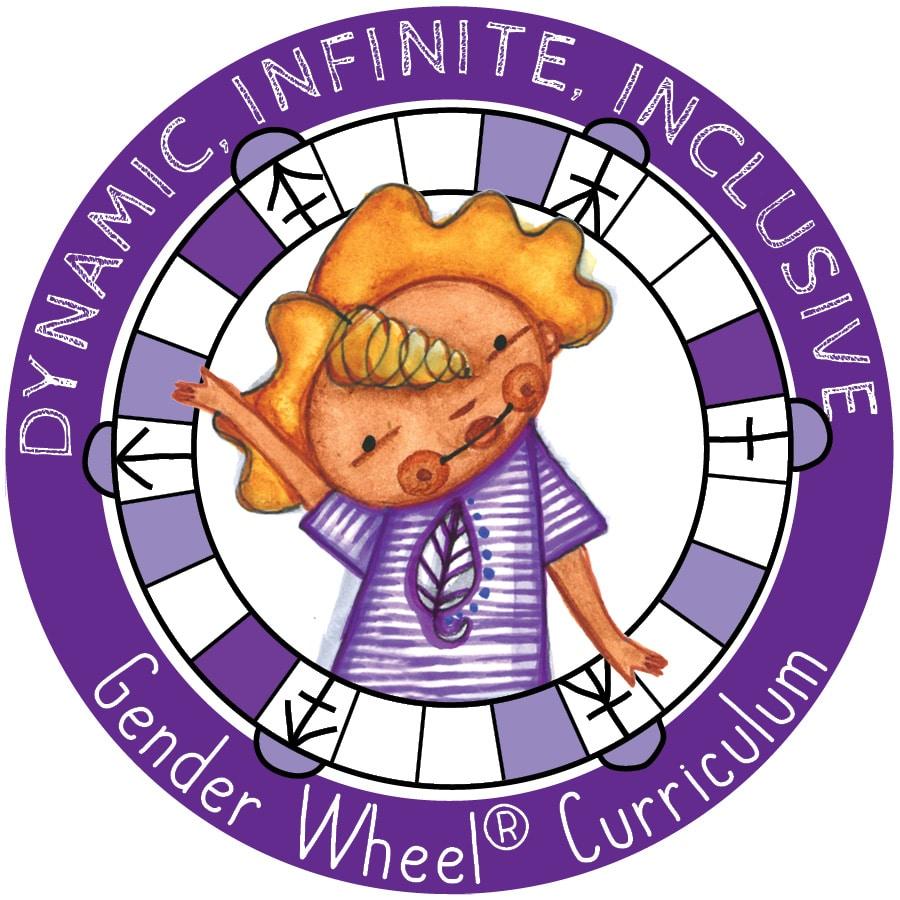 Gender Wheel Curriculum
